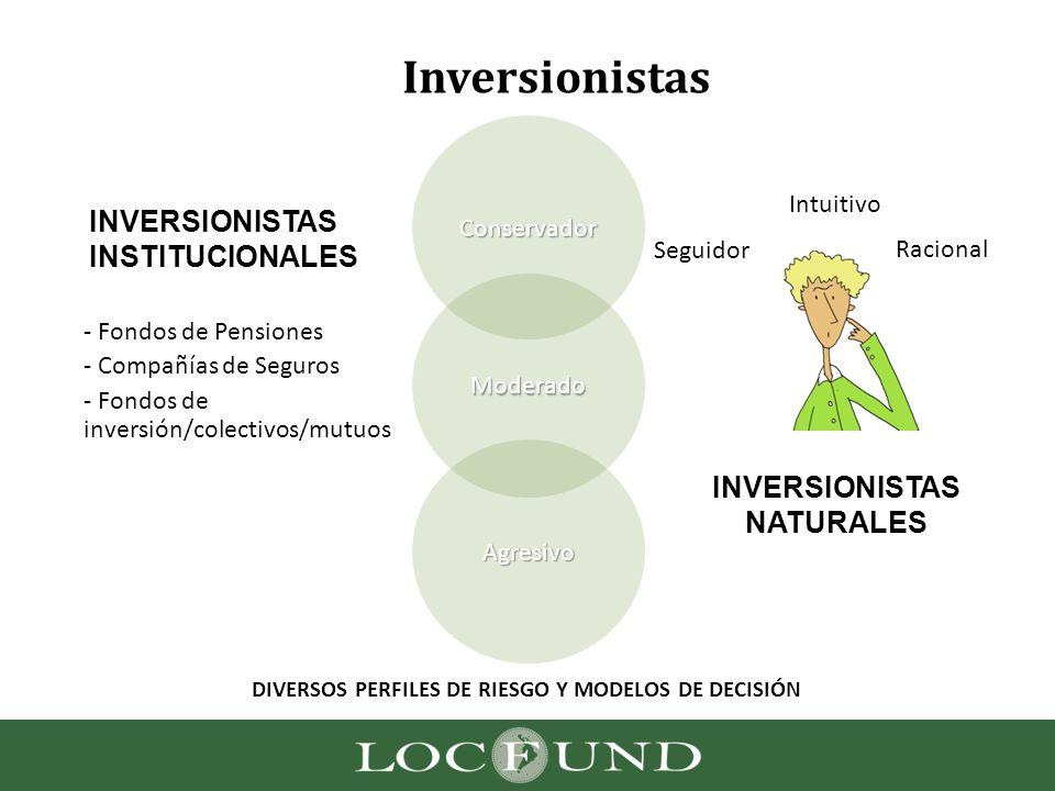 INVERSIONISTAS NATURALES