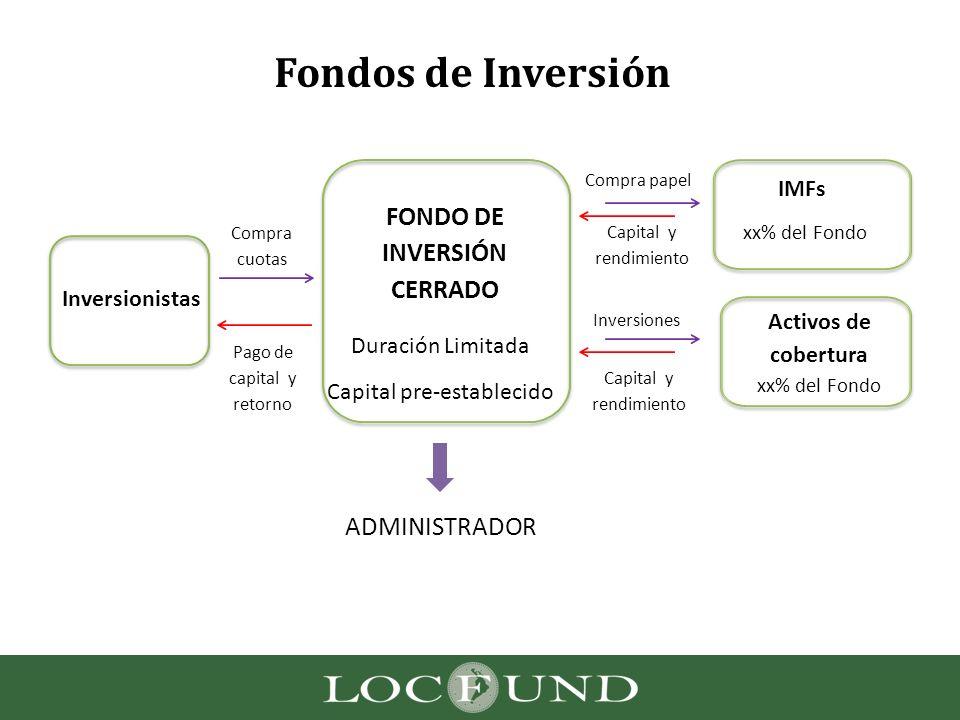 FONDO DE INVERSIÓN CERRADO