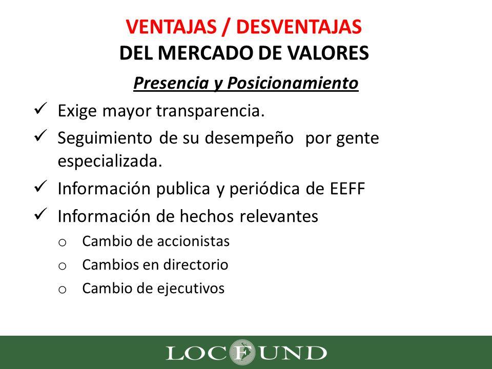 VENTAJAS / DESVENTAJAS DEL MERCADO DE VALORES