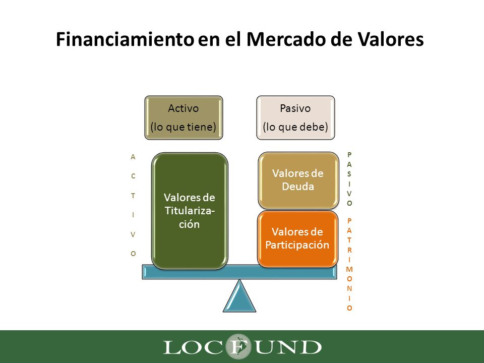Financiamiento en el Mercado de Valores