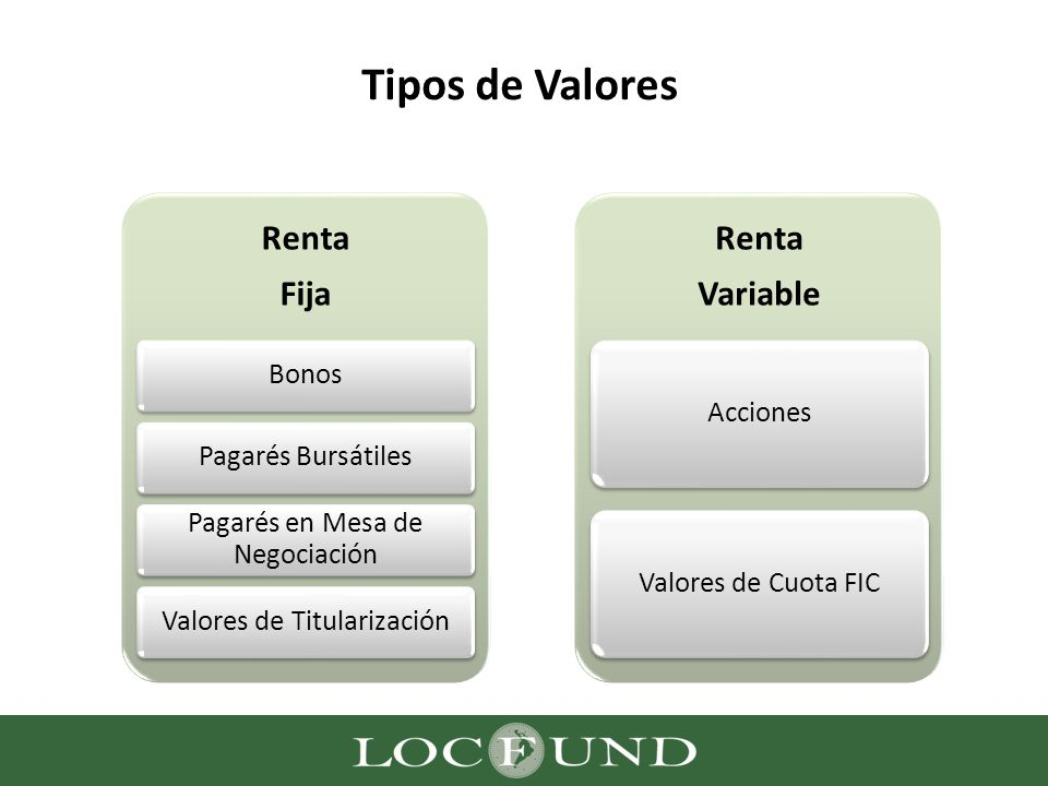 Tipos de Valores Renta Fija Renta Variable Bonos Acciones