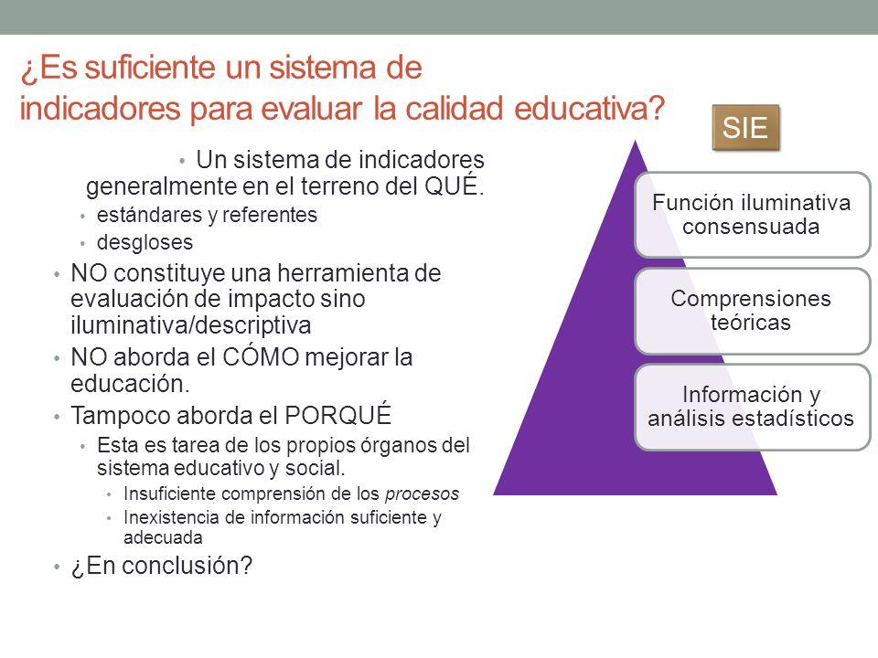 ¿Es suficiente un sistema de indicadores para evaluar la calidad educativa
