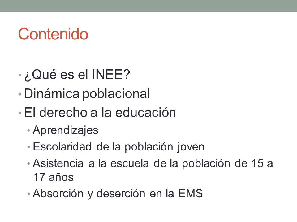 Contenido ¿Qué es el INEE Dinámica poblacional