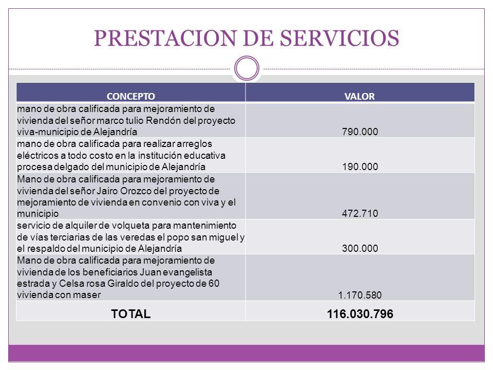 PRESTACION DE SERVICIOS