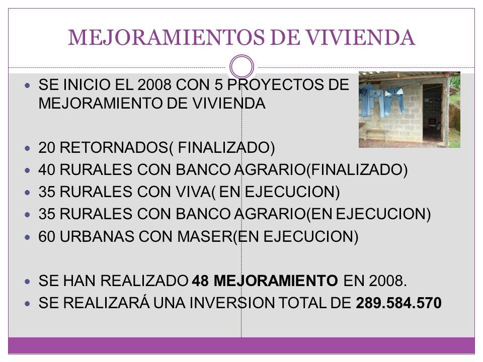 MEJORAMIENTOS DE VIVIENDA
