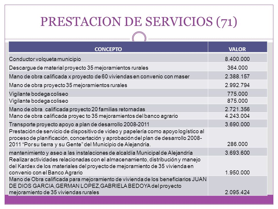 PRESTACION DE SERVICIOS (71)