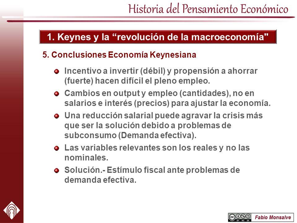 5. Conclusiones Economía Keynesiana