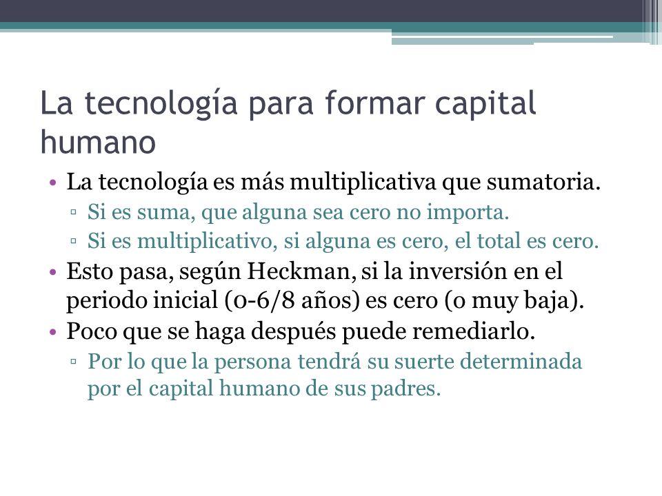 La tecnología para formar capital humano