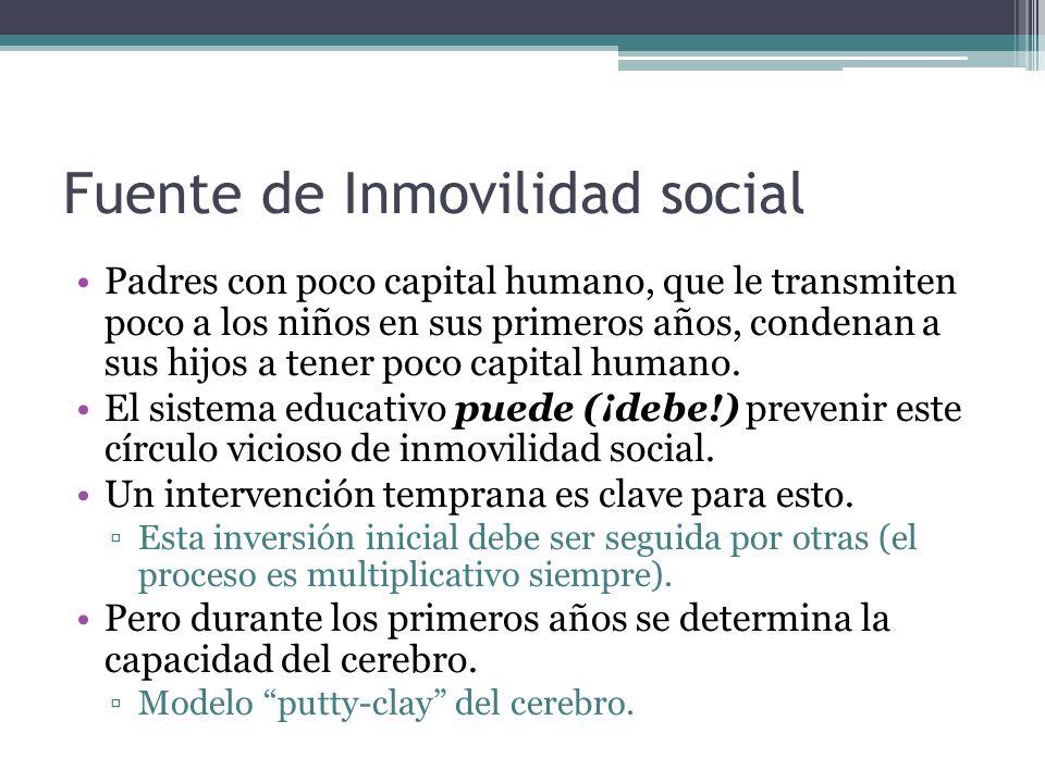 Fuente de Inmovilidad social