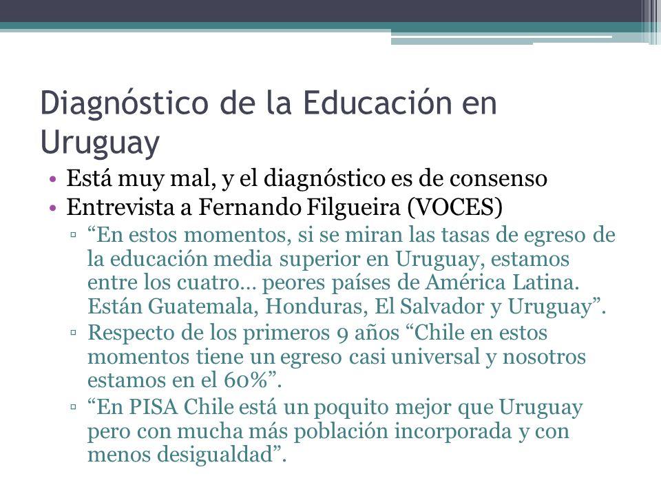 Diagnóstico de la Educación en Uruguay