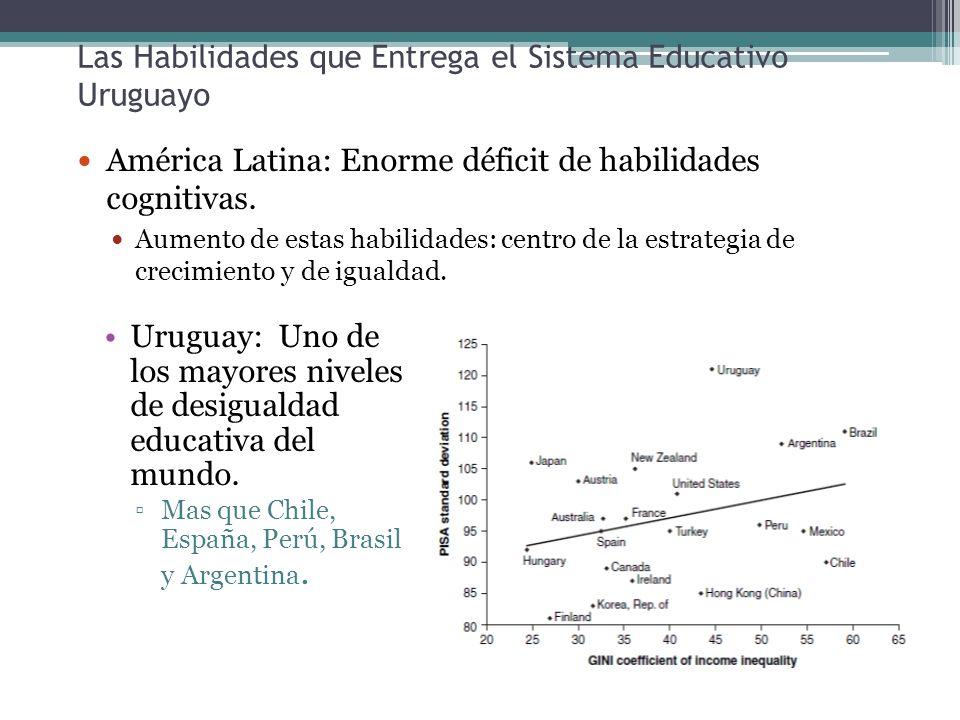 Las Habilidades que Entrega el Sistema Educativo Uruguayo