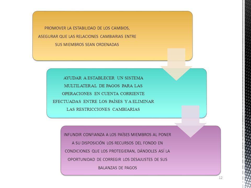 PROMOVER LA ESTABILIDAD DE LOS CAMBIOS, ASEGURAR QUE LAS RELACIONES CAMBIARIAS ENTRE SUS MIEMBROS SEAN ORDENADAS