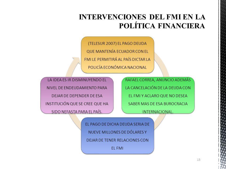 INTERVENCIONES DEL FMI EN LA POLÍTICA FINANCIERA