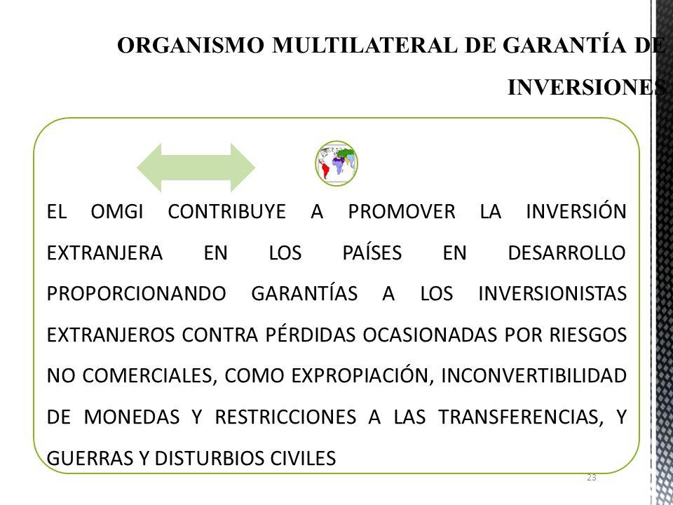 ORGANISMO MULTILATERAL DE GARANTÍA DE INVERSIONES