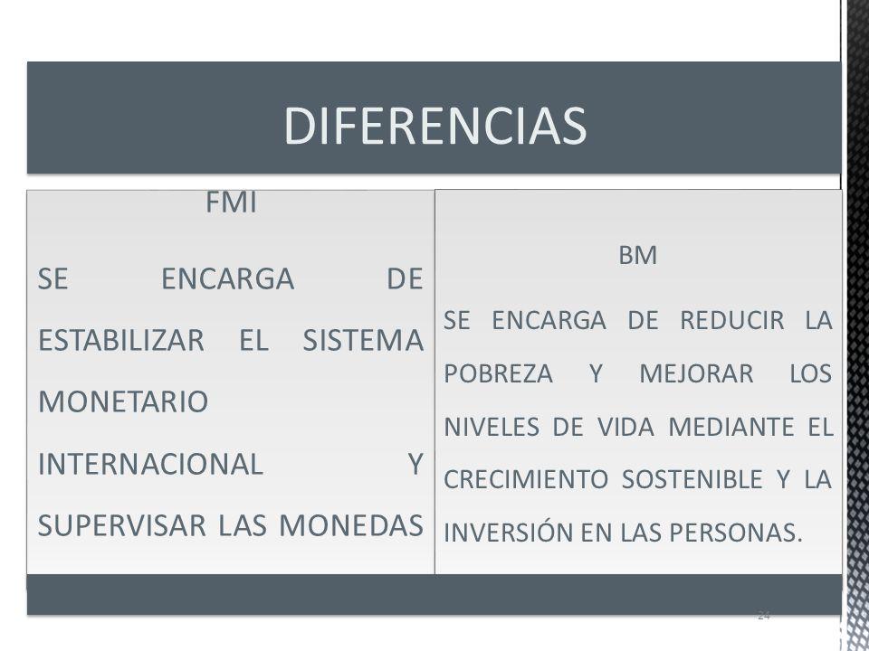 DIFERENCIAS FMI. SE ENCARGA DE ESTABILIZAR EL SISTEMA MONETARIO INTERNACIONAL Y SUPERVISAR LAS MONEDAS A NIVEL MUNDIAL.