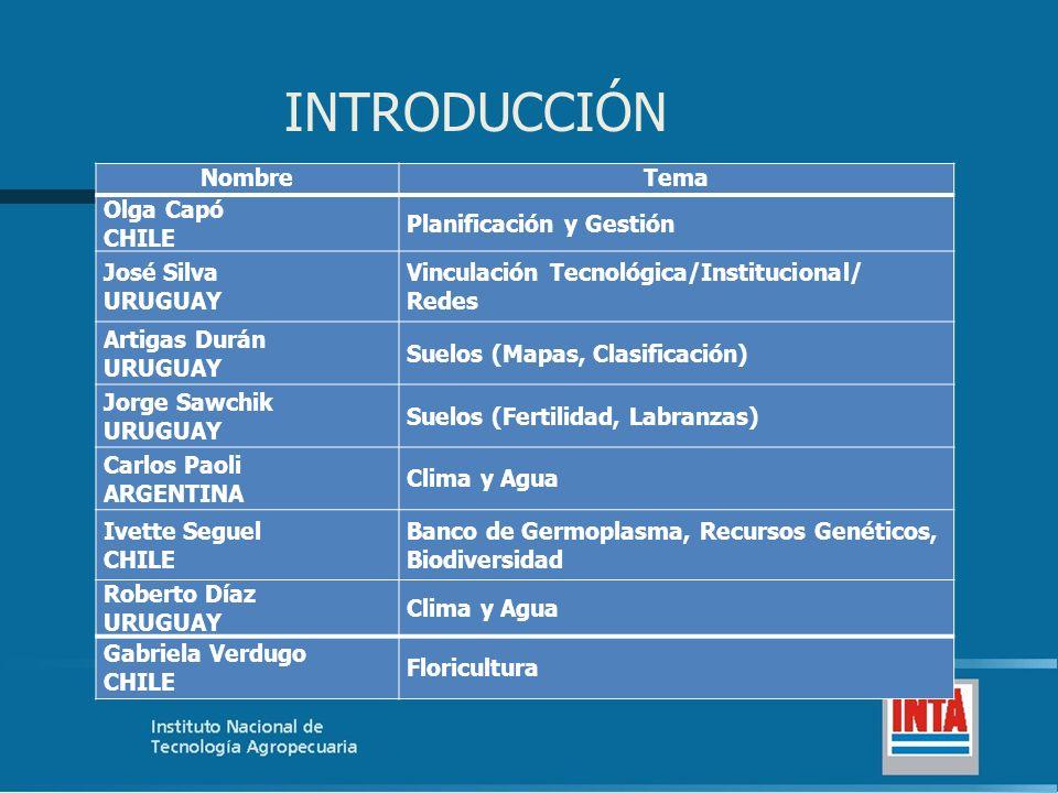 INTRODUCCIÓN Nombre Tema Olga Capó CHILE Planificación y Gestión