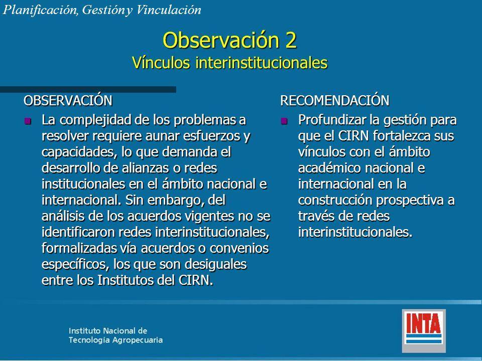 Observación 2 Vínculos interinstitucionales