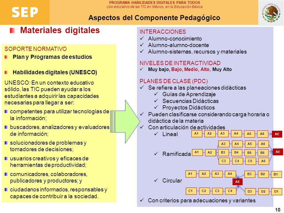 Materiales digitales Aspectos del Componente Pedagógico INTERACCIONES