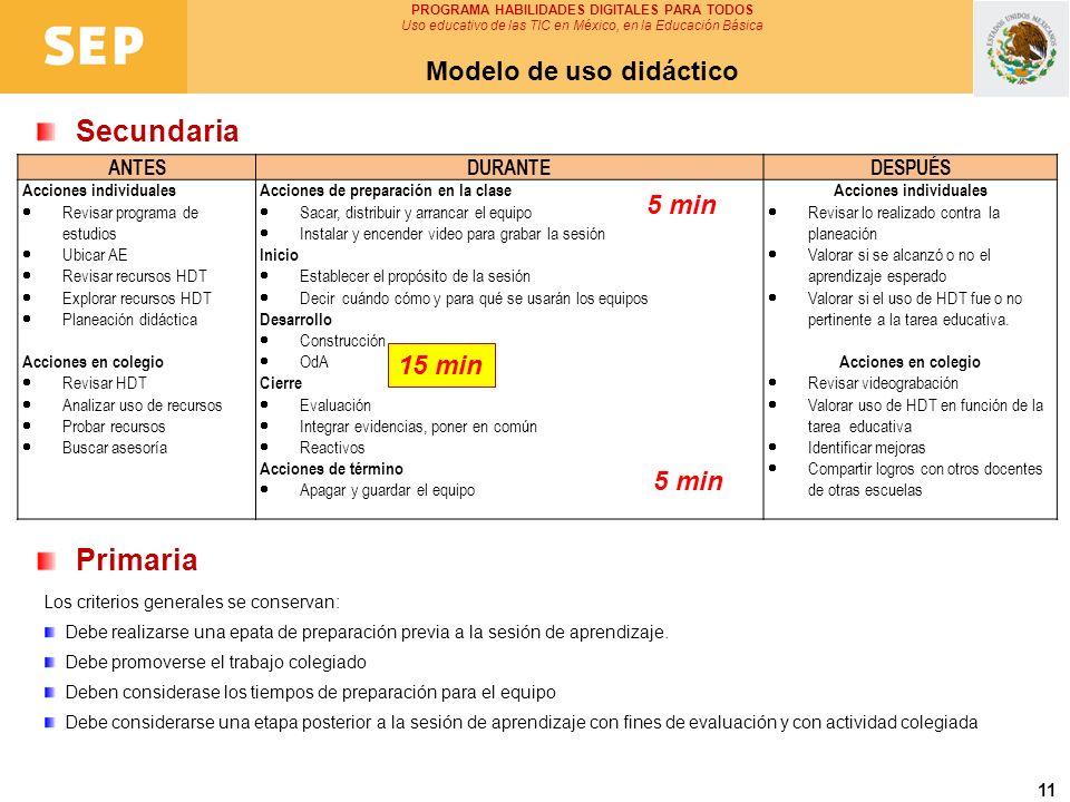 PROGRAMA HABILIDADES DIGITALES PARA TODOS Modelo de uso didáctico