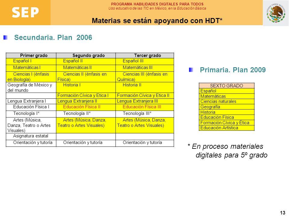 Materias se están apoyando con HDT*