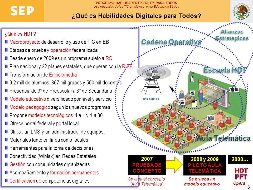 Cadena Operativa Escuela HDT Aula Telemática
