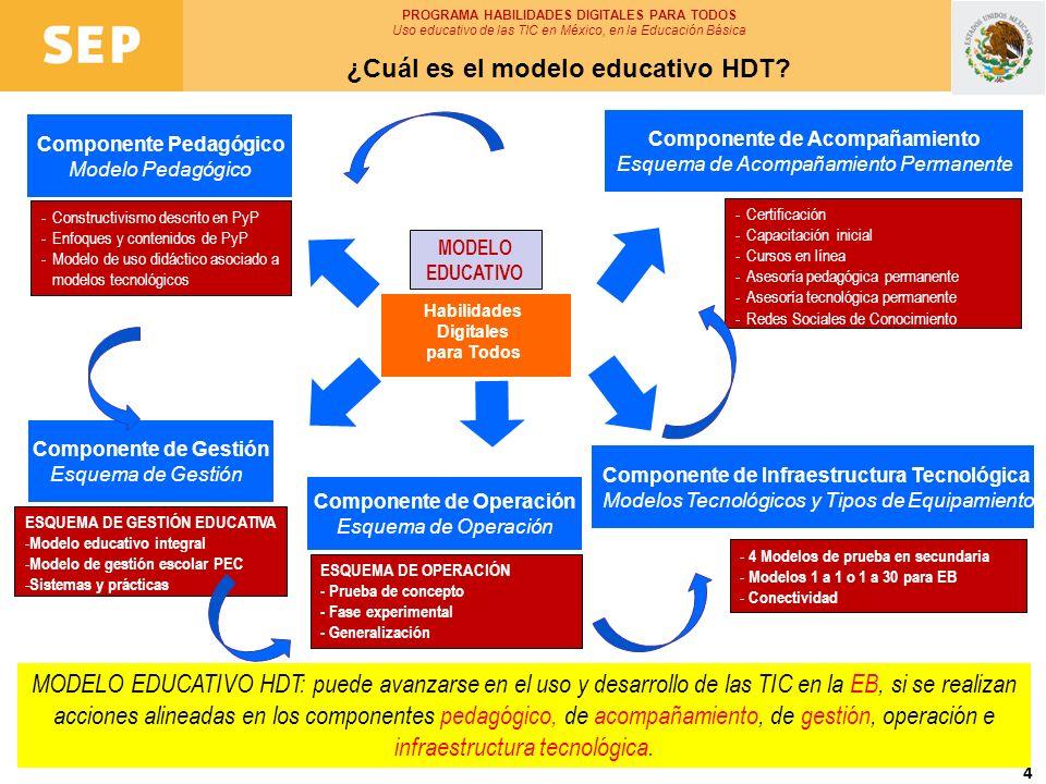 ¿Cuál es el modelo educativo HDT