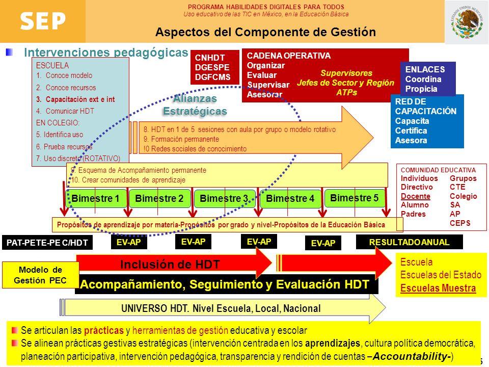 Aspectos del Componente de Gestión Inclusión de HDT