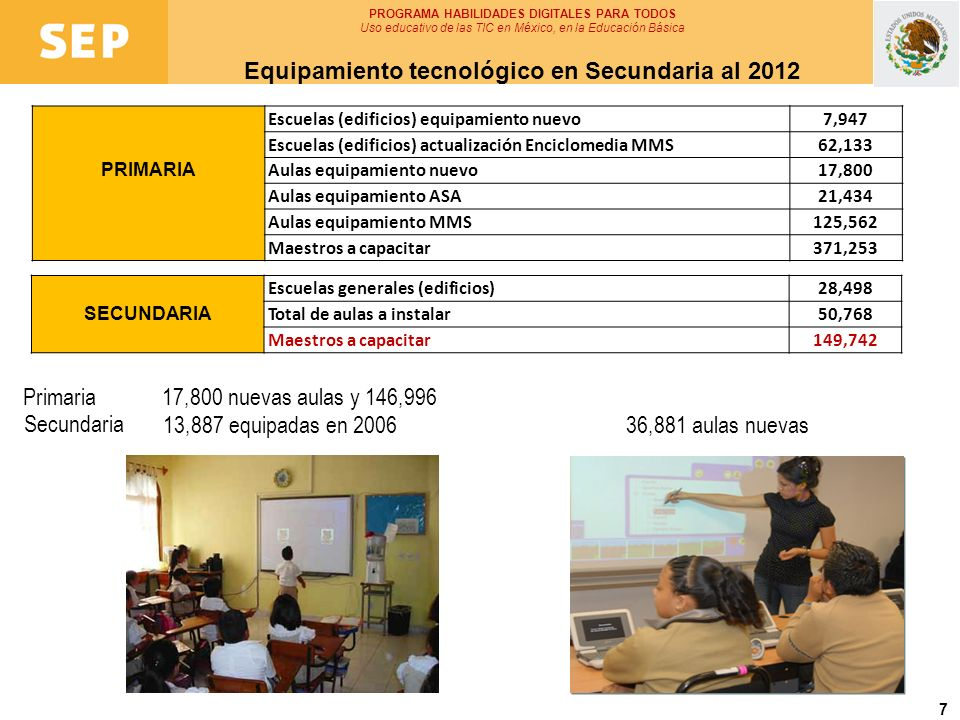 Equipamiento tecnológico en Secundaria al 2012