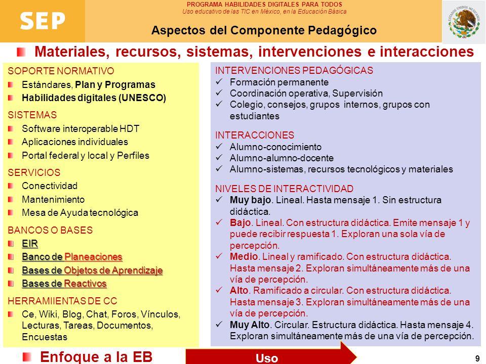 Materiales, recursos, sistemas, intervenciones e interacciones