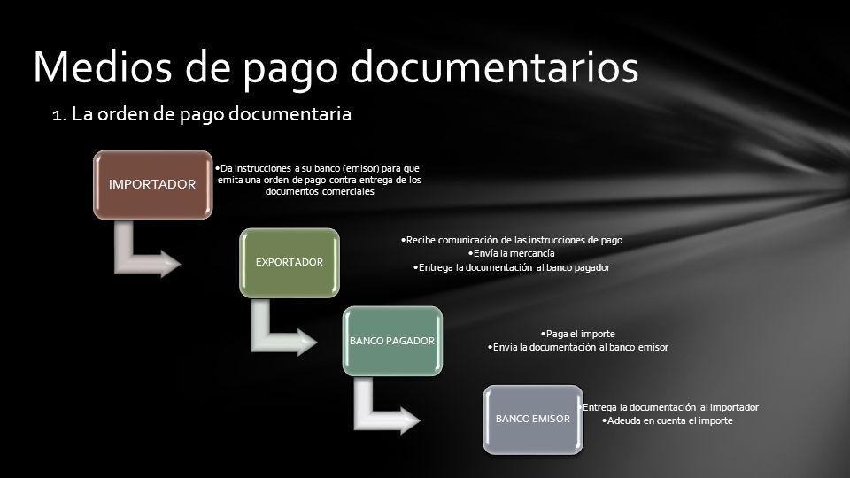 Medios de pago documentarios