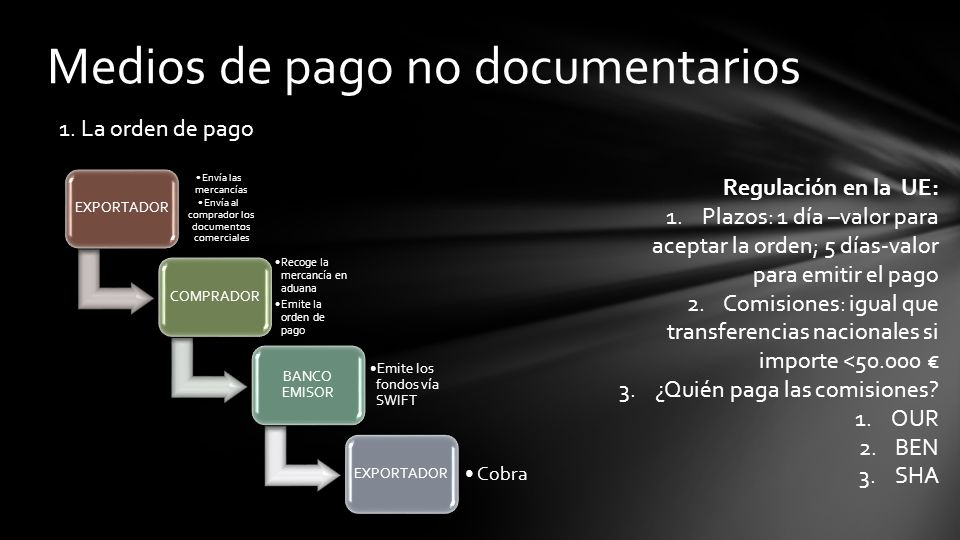 Medios de pago no documentarios