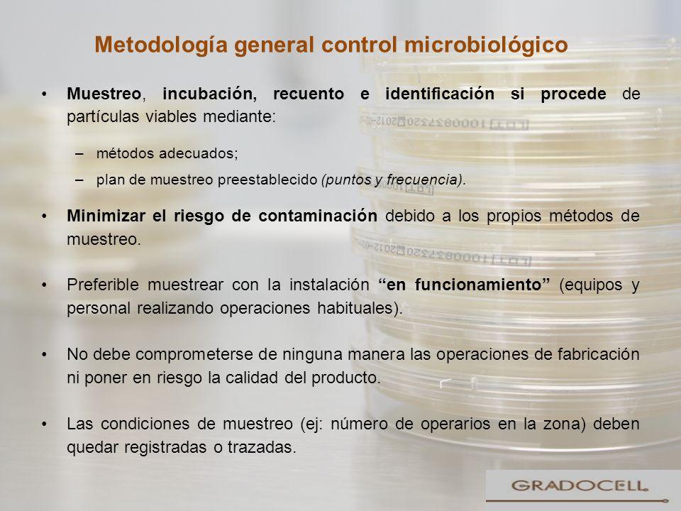 Metodología general control microbiológico