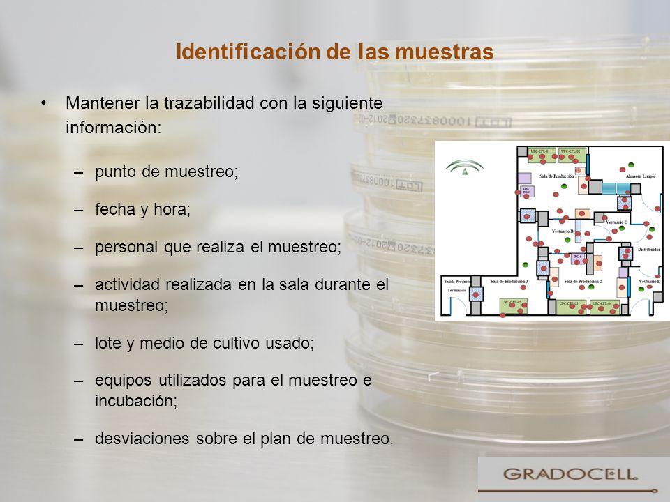 Identificación de las muestras