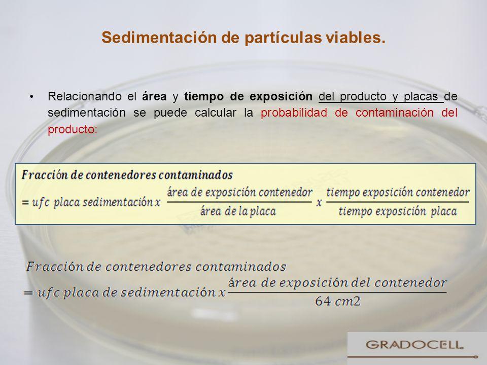 Sedimentación de partículas viables.