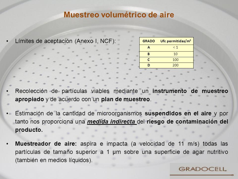 Muestreo volumétrico de aire