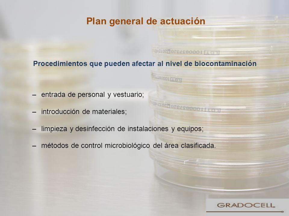 Plan general de actuación