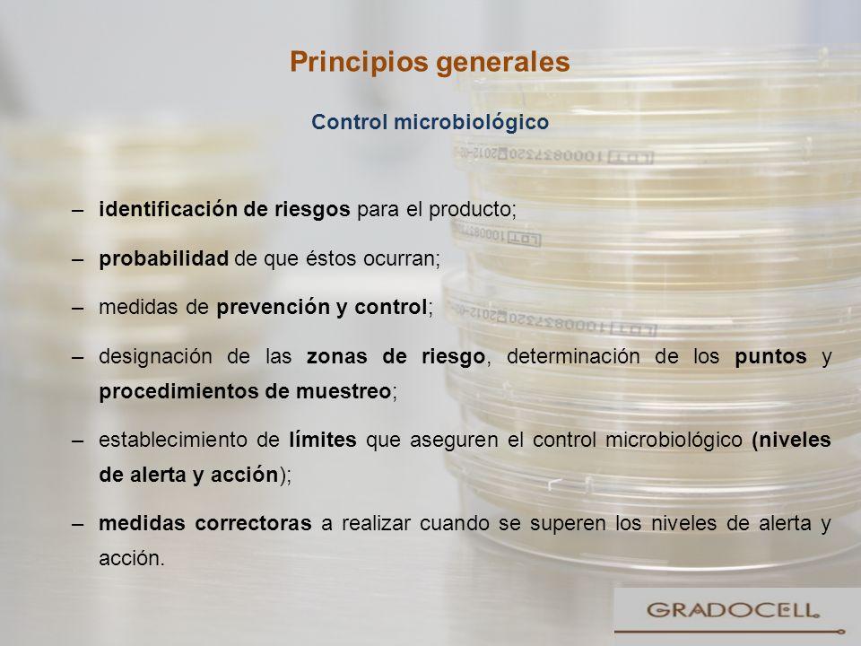 Control microbiológico