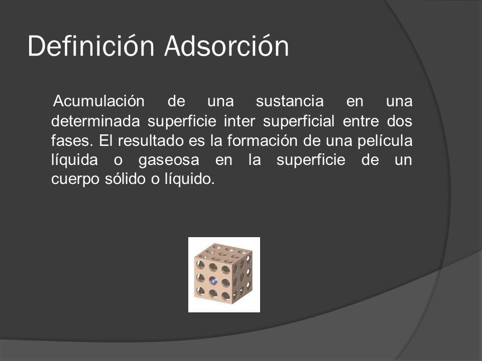 Definición Adsorción