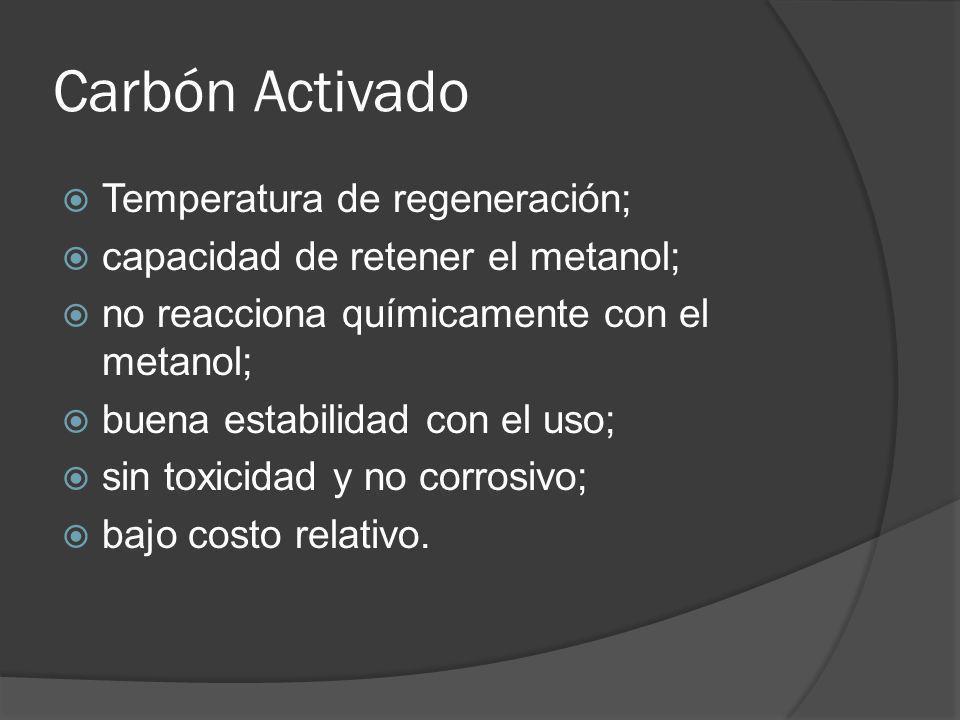 Carbón Activado Temperatura de regeneración;