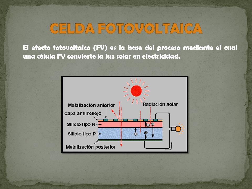 celda fotovoltaica El efecto fotovoltaico (FV) es la base del proceso mediante el cual una célula FV convierte la luz solar en electricidad.