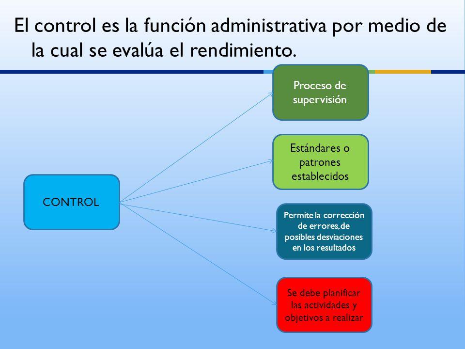 El control es la función administrativa por medio de la cual se evalúa el rendimiento.