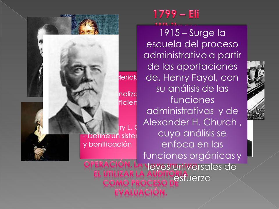1799 – Eli Whitney Desarrolla sistemas de costos y de calidad.
