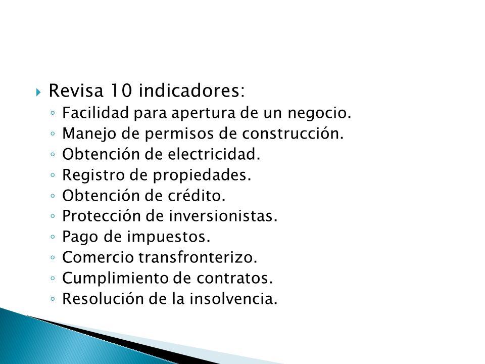 Revisa 10 indicadores: Facilidad para apertura de un negocio.