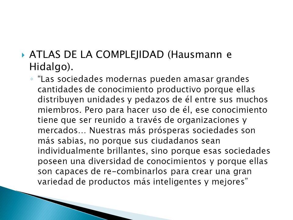 ATLAS DE LA COMPLEJIDAD (Hausmann e Hidalgo).
