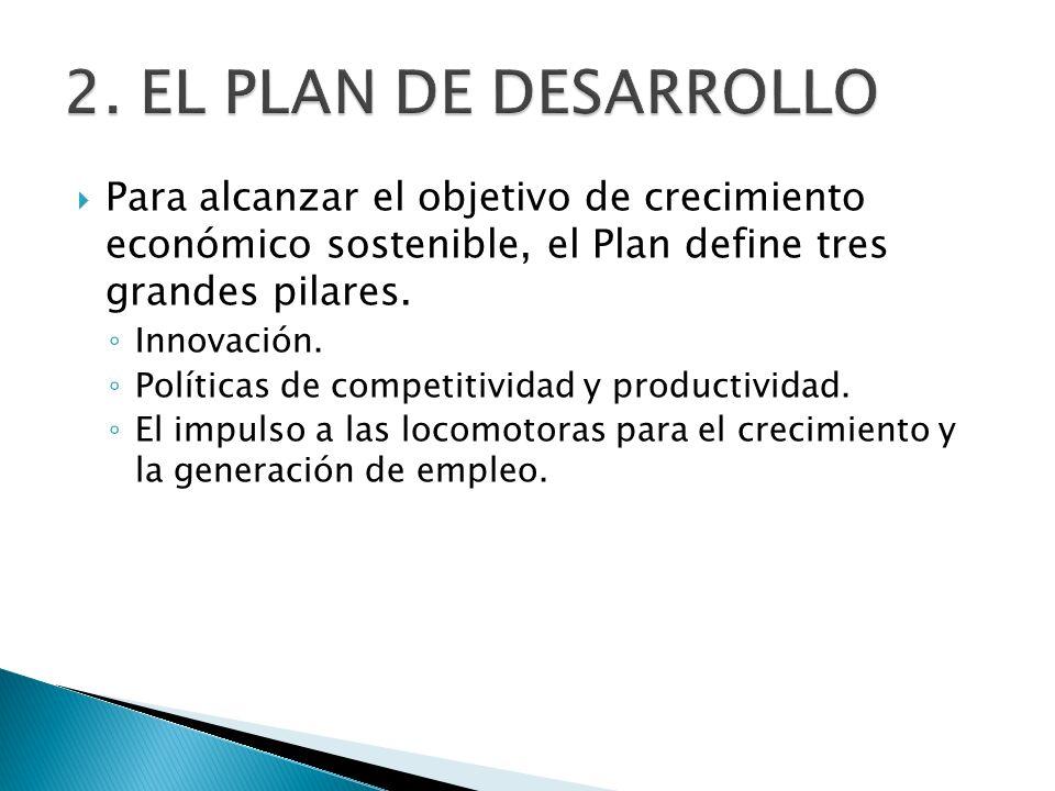 2. EL PLAN DE DESARROLLO Para alcanzar el objetivo de crecimiento económico sostenible, el Plan define tres grandes pilares.