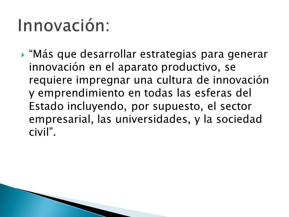 Innovación:
