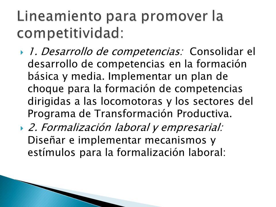 Lineamiento para promover la competitividad: