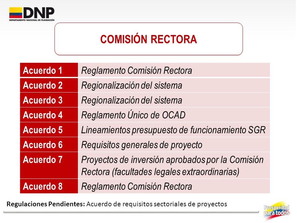 COMISIÓN RECTORA Acuerdo 1 Reglamento Comisión Rectora Acuerdo 2