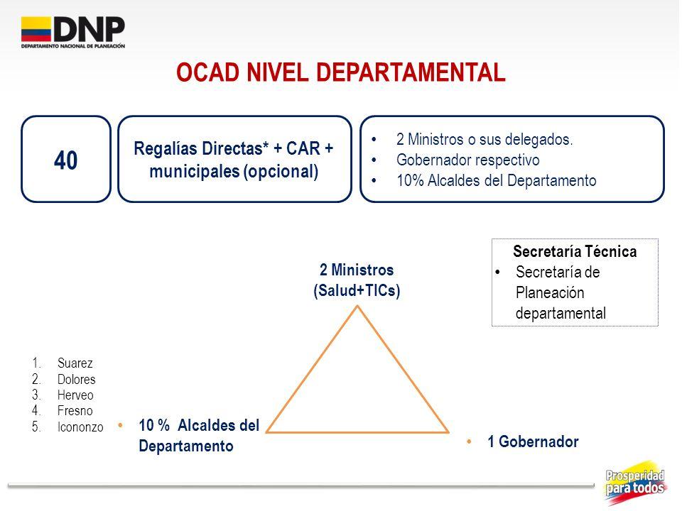 OCAD NIVEL DEPARTAMENTAL 40