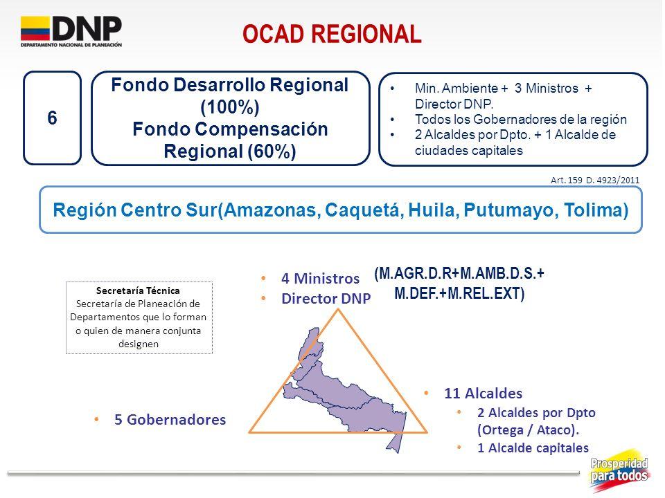 OCAD REGIONAL Fondo Desarrollo Regional (100%) 6